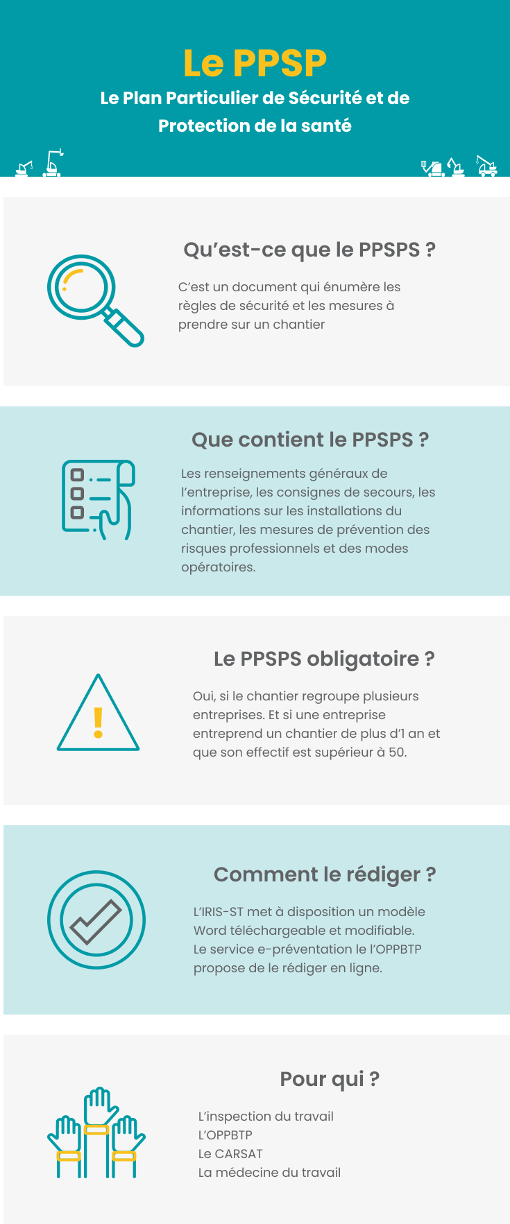 infographie ppsps